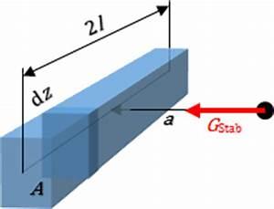 Querschnitt Berechnen : mp vom erfolgreichen versuch die form der erde zu berechnen matroids matheplanet ~ Themetempest.com Abrechnung
