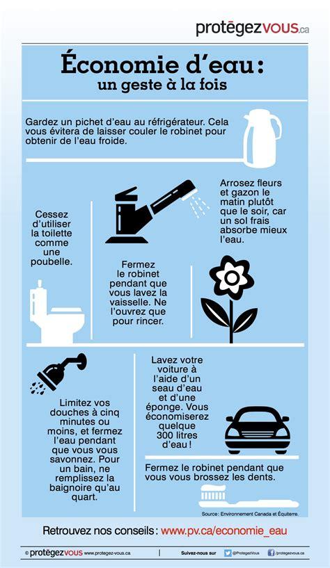 economiser l eau au quotidien un bon geste 224 la fois d 233 veloppementdurable bonsgestes