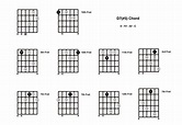 D Augmented 7 Chord On The Guitar (D7#5, D+7) - Diagrams ...