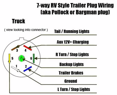 Tow Package Brake Controller Page Ford Ranger