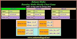 23  9  2019 To 28  9  2019 Kalyan Matka Best Weekly Jodi Chart