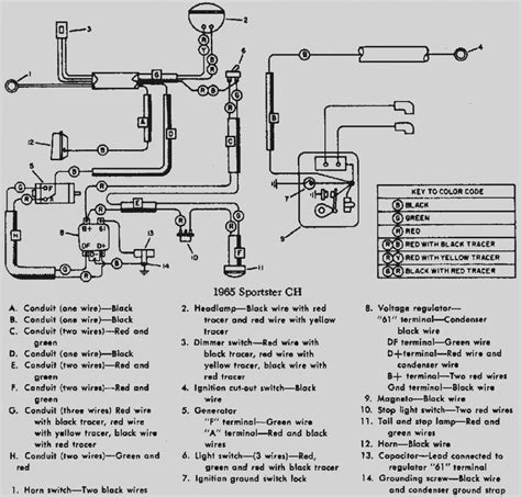 King Wiring Diagram 1992 by 2001 Sportster 1200 Wiring Diagram Wiring Library