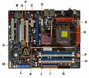 Gigabyte Motherboard Diagram