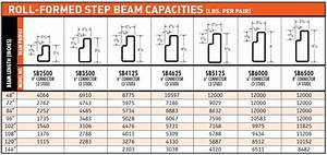 Selective Pallet Racking  U2013 Bd Building Supply
