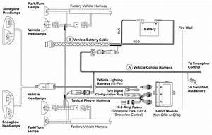 Fisher Plow Wiring Harness - Wiring Diagram Data