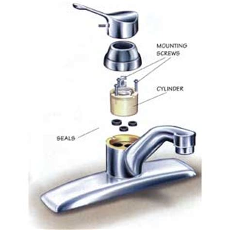 how do you fix a kitchen faucet ceramic disk faucet repairs fix a leaking kitchen faucet