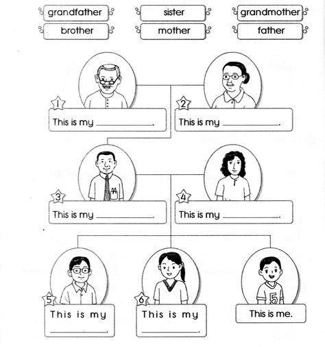 anglictina rodina pracovni list hledat googlem
