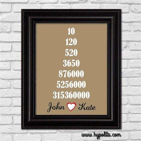10th anniversary ideas 19 best images about 10th anniversary ideas on pinterest wedding anniversary quotes keep calm