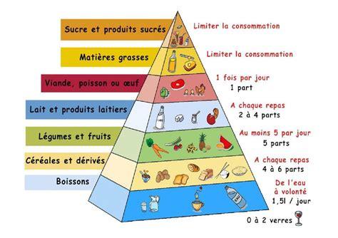 livre cuisine saine le régime crétois les bénéfices de l alimentation