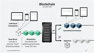 Blockchain Powerpoint Illustrations  U2013 Slide Ocean