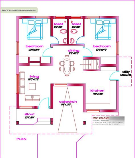 single floor house plan  sq ft kerala house design indian house plans home design
