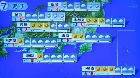 明日 の あきる野 市 の 天気