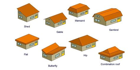 types of roofing type of roofs home design