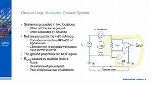 Ground Loops In 4-20 Ma Signals