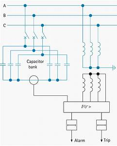 Protection Of Double Star Capacitor Banks