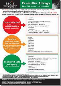 Antibiotic Allergy Chart Bedowntowndaytona Com