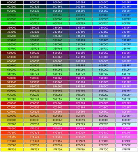 html color tags mister wilson s web design class september 2011