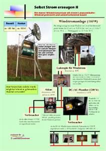 Energie Selbst Erzeugen : windrad selber bauen teil 1 das langsaml ufer windrad ~ Lizthompson.info Haus und Dekorationen