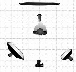 Example Studio Lighting Diagrams