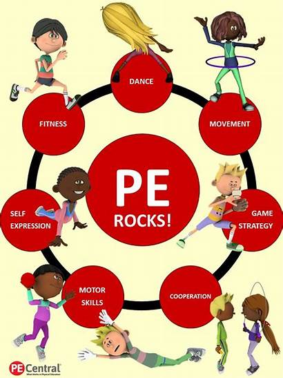 Pe Physical Education Poster Bulletin Boards Lesson