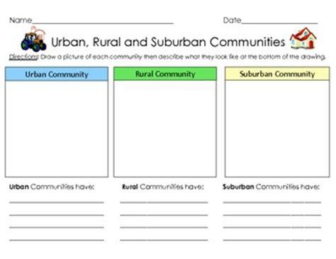 graphic organizer urban rural  suburban