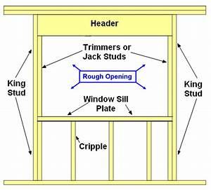 Pella Window Rough Opening Size Chart Mycoffeepot Org