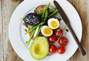 Perfect Plate Portions For Diet | Glamour