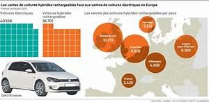 Mini Hybride Prix : prix de la mini countryman hybride rechargeable making gains with low testosterone ~ Medecine-chirurgie-esthetiques.com Avis de Voitures