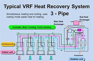 Phoenix Control Valve Wiring