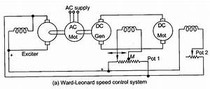 What Are The Methods For Controlling The Speed Of A Dc