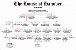 The House of Hanover | History | Pinterest | Royal family ...