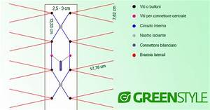 Creare un'antenna TV da materiali di riciclo GreenStyle