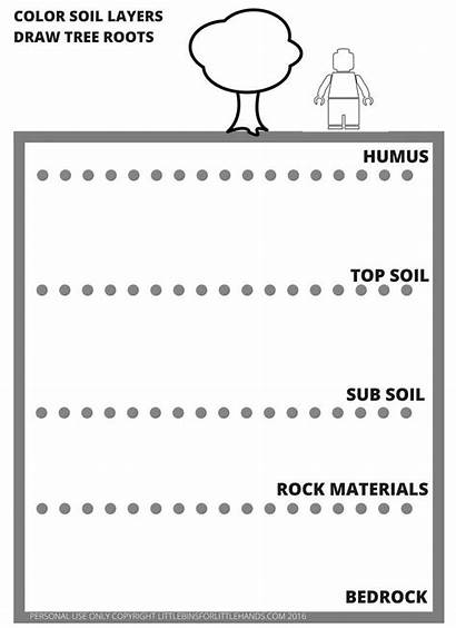 Soil Layers Coloring Worksheet Pages Lego Earth