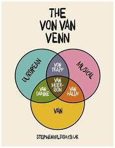 12 Funny And Delicious Venn Diagrams