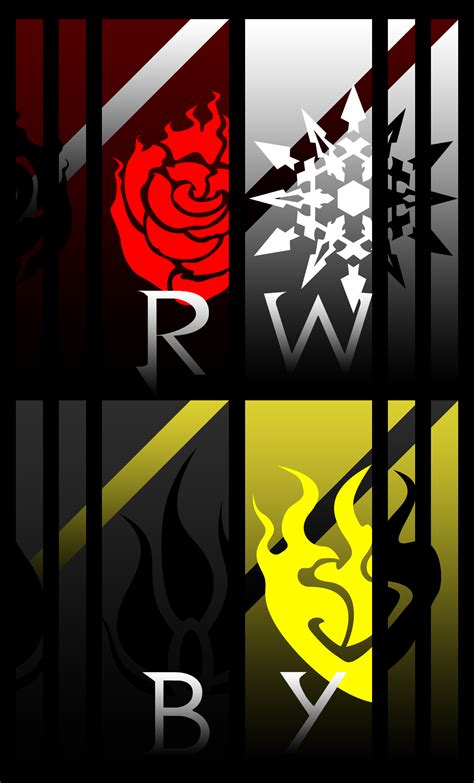 rwby phone rwby wallpaper by emperial on deviantart