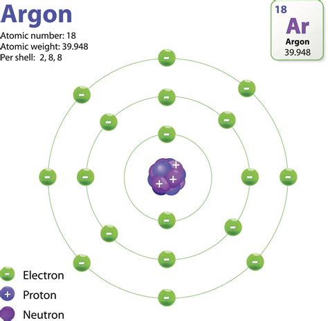 structure   atom explained   labeled diagram