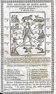 Astrology in the Middle Ages | Woode-walkers