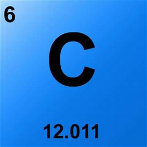 Freeteacher Chemistry Game - Periodic Table Elements ...