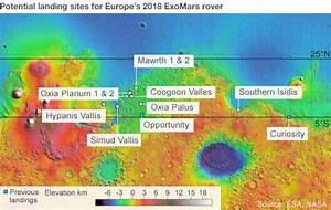 Europe begins Mars site selection - BBC News