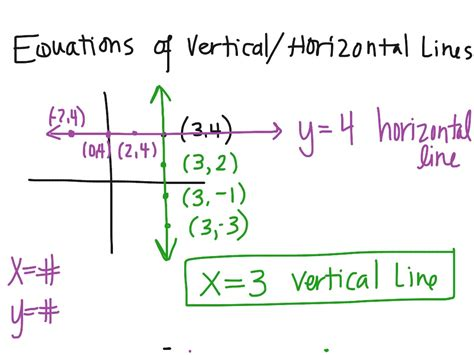 Showme Horizontal And Vertical Lines