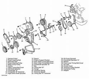 Eagle Talon Turbo Engine