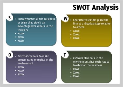 8+ Sample Swot Analysis Templates For Your Project