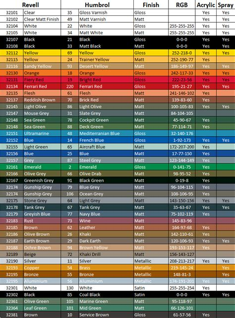 scale world colour charts