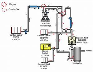 Food Processing Plant Eliminates 734 Scfm With Nozzle