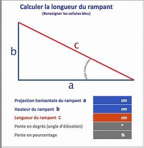 Calcul Surface Toiture 2 Pans : calcul pente toiture ~ Premium-room.com Idées de Décoration