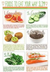 some essential foods that burns fat that fat around your belly.: Diet ... Dietary Fats