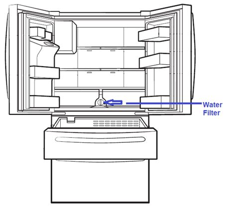 water filter located     install    french door refrigerator