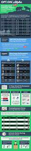 Presidential Elections: How Do They Affect Stock Market ...