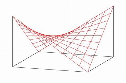 Paraboloid Hyperbolic Surface Roof Saddle Ruled Svg