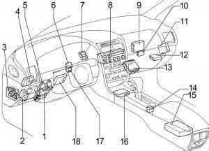 Lexus Fuse Box Diagram Auto